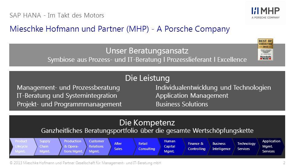 Mieschke Hofmann und Partner (MHP) - A Porsche Company