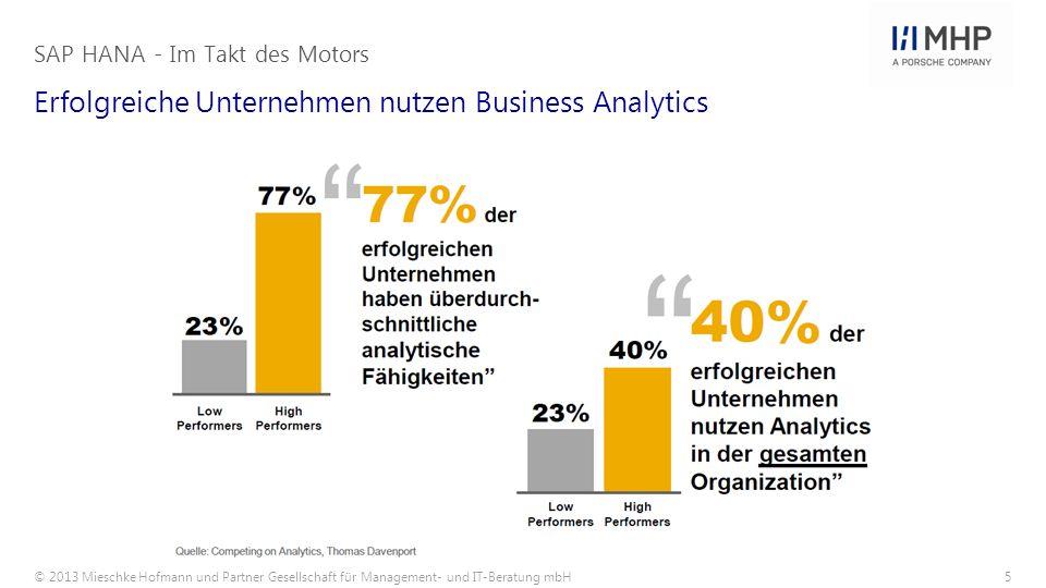 Erfolgreiche Unternehmen nutzen Business Analytics