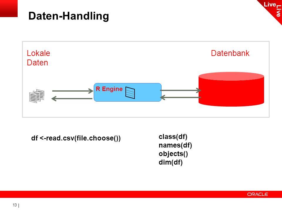 Daten-Handling Lokale Daten Datenbank class(df)
