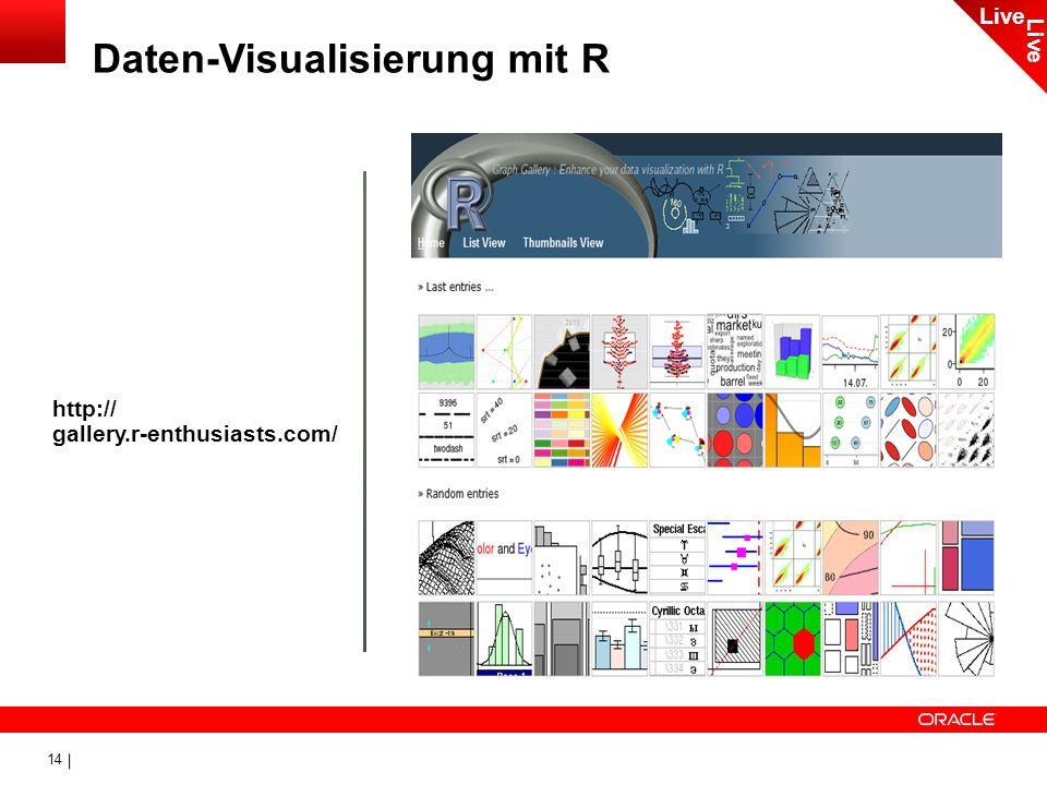Daten-Visualisierung mit R