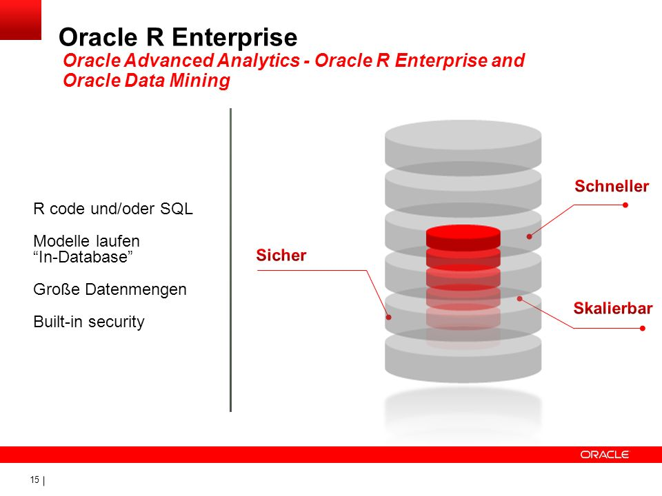 Oracle R Enterprise Oracle Advanced Analytics - Oracle R Enterprise and Oracle Data Mining