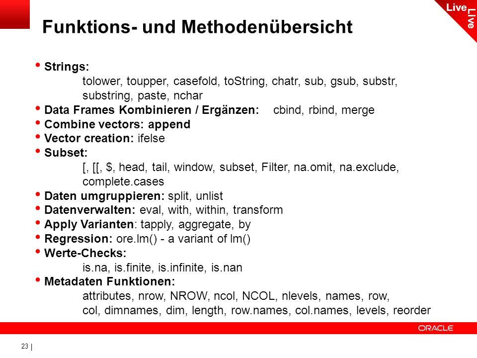 Funktions- und Methodenübersicht