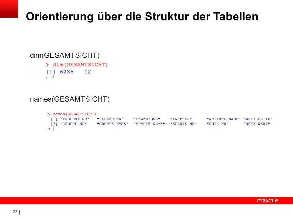 Orientierung über die Struktur der Tabellen
