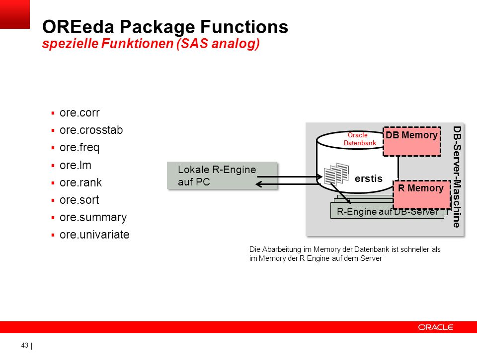 OREeda Package Functions spezielle Funktionen (SAS analog)