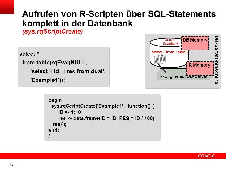 Aufrufen von R-Scripten über SQL-Statements komplett in der Datenbank