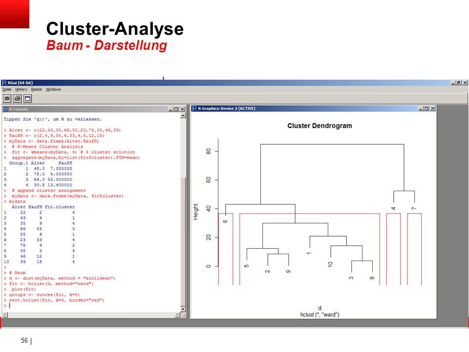 Cluster-Analyse Baum - Darstellung