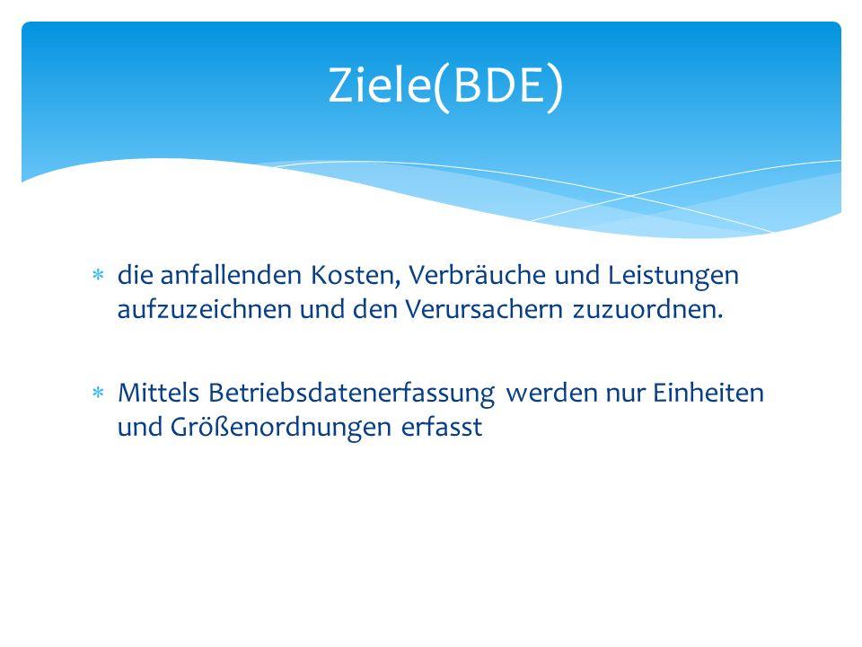 Ziele(BDE) die anfallenden Kosten, Verbräuche und Leistungen aufzuzeichnen und den Verursachern zuzuordnen.