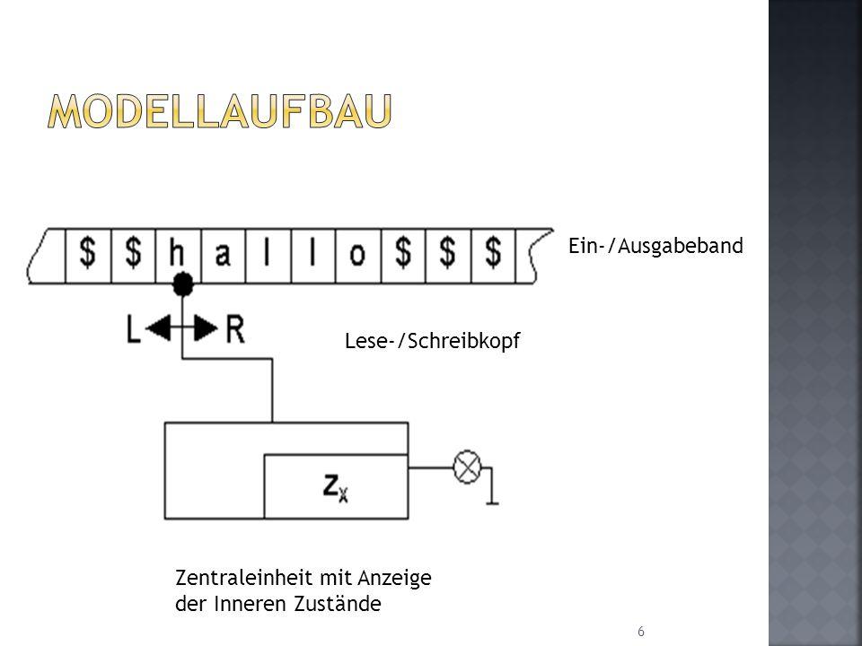 Modellaufbau Ein-/Ausgabeband Lese-/Schreibkopf