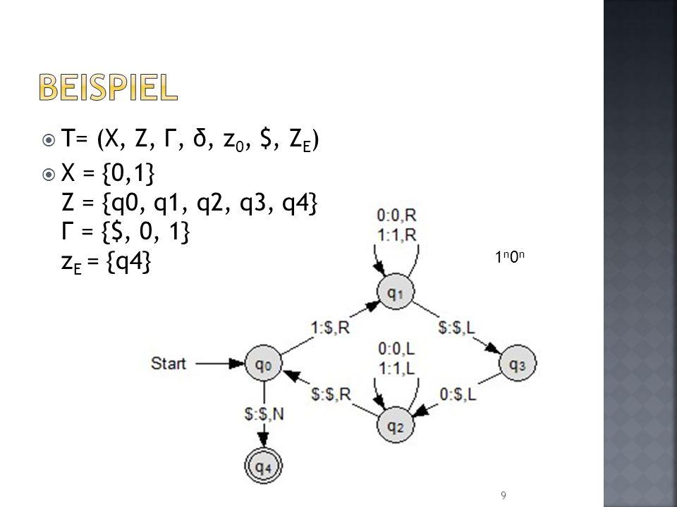 Beispiel T= (X, Z, Г, δ, z0, $, ZE)