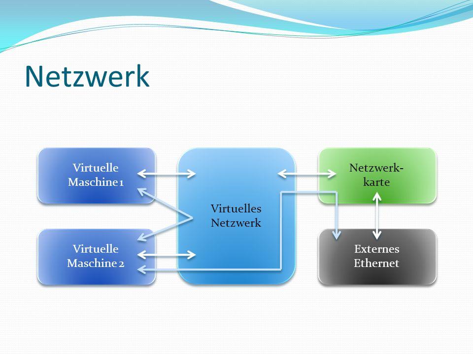 Netzwerk Virtuelle Maschine 1 Virtuelles Netzwerk Netzwerk- karte