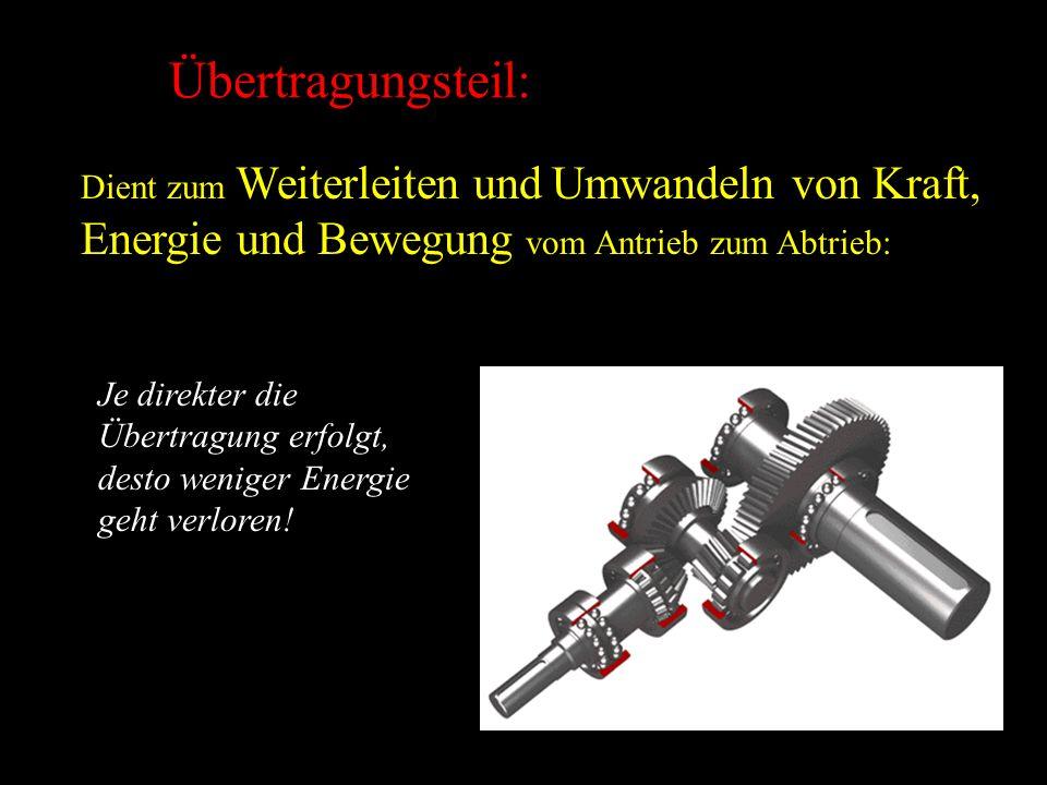 Übertragungsteil: Dient zum Weiterleiten und Umwandeln von Kraft, Energie und Bewegung vom Antrieb zum Abtrieb: