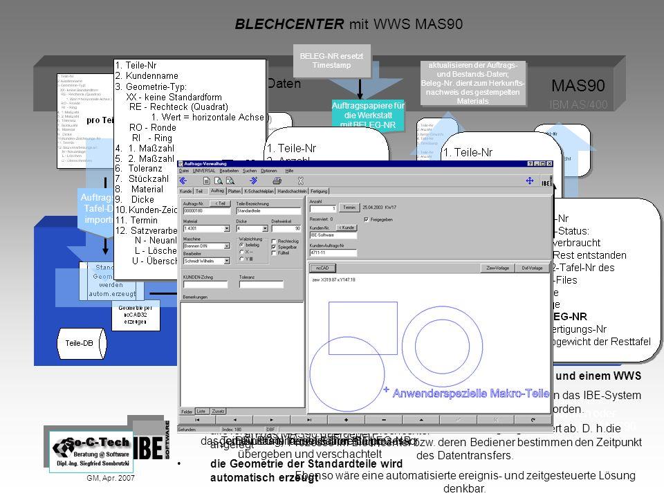 MAS90 BLECHCENTER mit WWS MAS90 IBE-BLECHCENTER