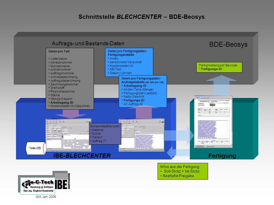 BDE-Beosys Schnittstelle BLECHCENTER – BDE-Beosys IBE-BLECHCENTER