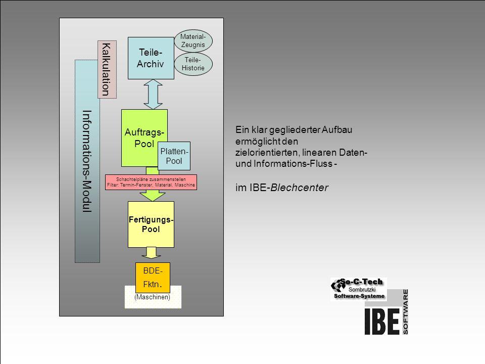 Informations-Modul Kalkulation im IBE-Blechcenter Teile- Archiv