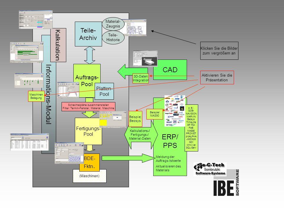 Informations-Modul CAD ERP/ PPS Teile- Archiv Kalkulation Auftrags-
