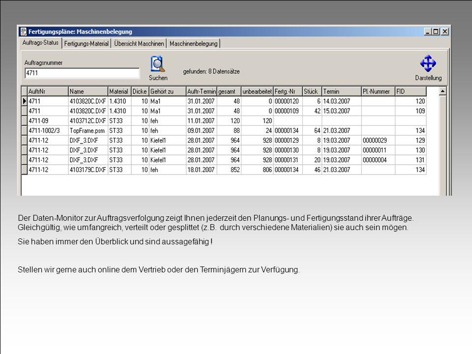 Der Daten-Monitor zur Auftragsverfolgung zeigt Ihnen jederzeit den Planungs- und Fertigungsstand ihrer Aufträge. Gleichgültig, wie umfangreich, verteilt oder gesplittet (z.B. durch verschiedene Materialien) sie auch sein mögen.