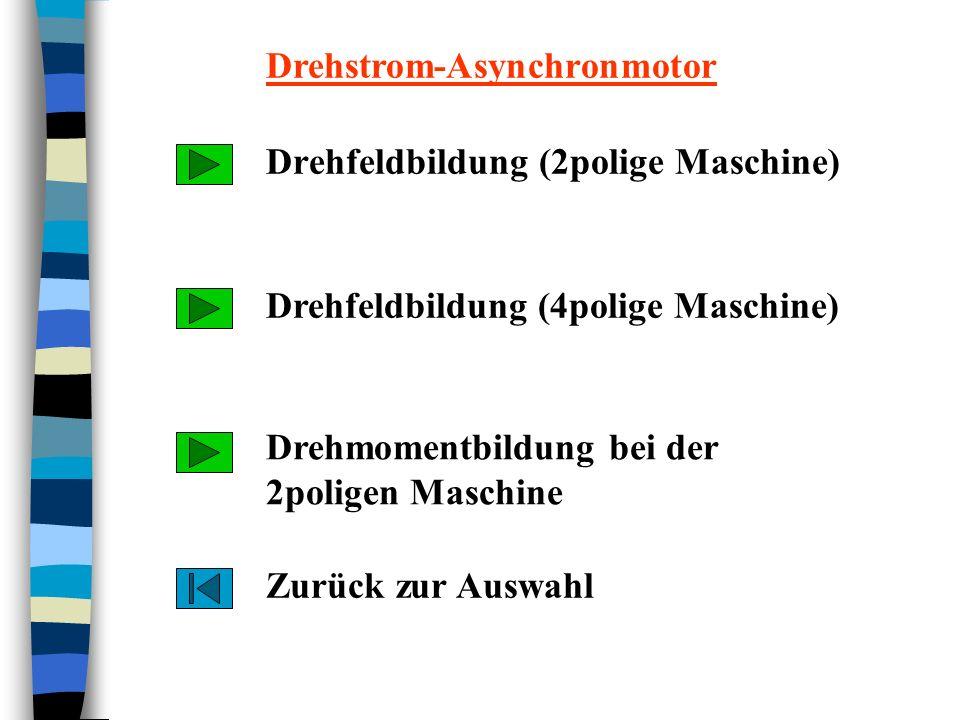 Drehfeldbildung (2polige Maschine)