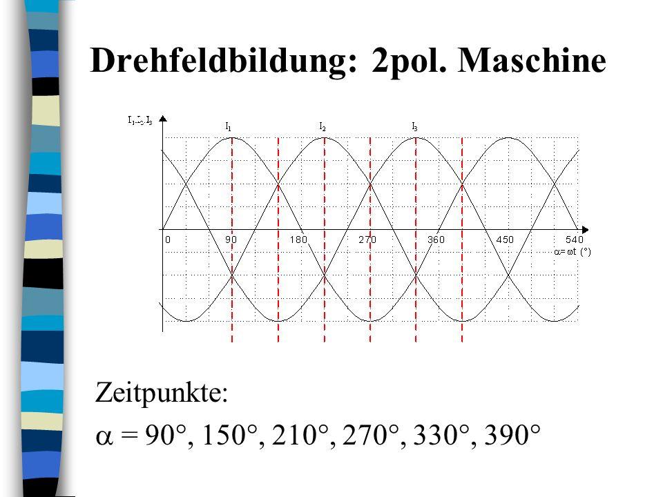Drehfeldbildung: 2pol. Maschine