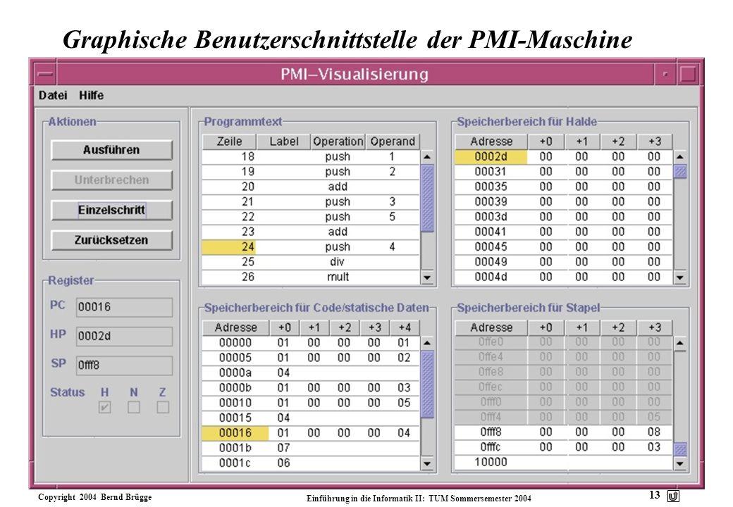 Graphische Benutzerschnittstelle der PMI-Maschine