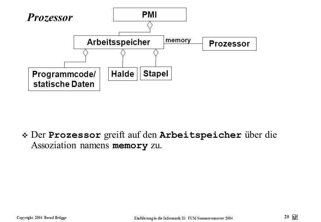 Prozessor PMI. Arbeitsspeicher. Halde. Programmcode/ statische Daten. Stapel. memory. Prozessor.
