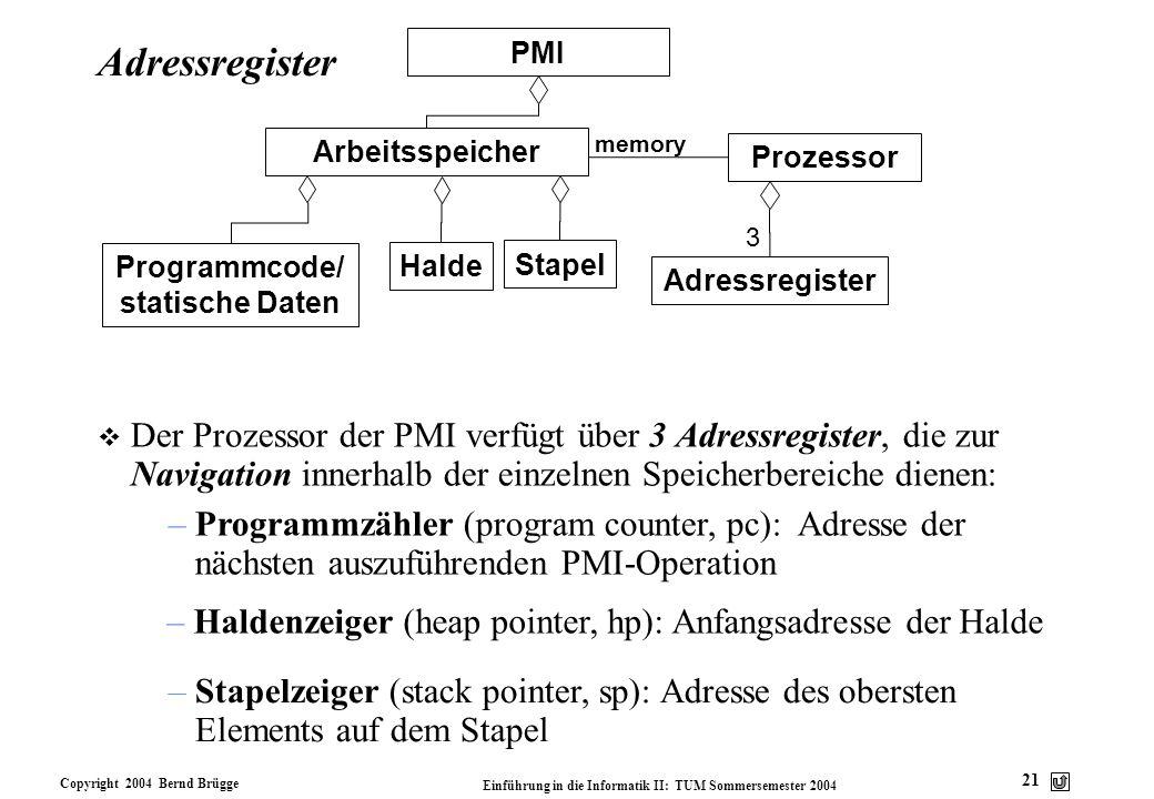 Adressregister PMI. Arbeitsspeicher. Halde. Programmcode/ statische Daten. Stapel. memory. Prozessor.