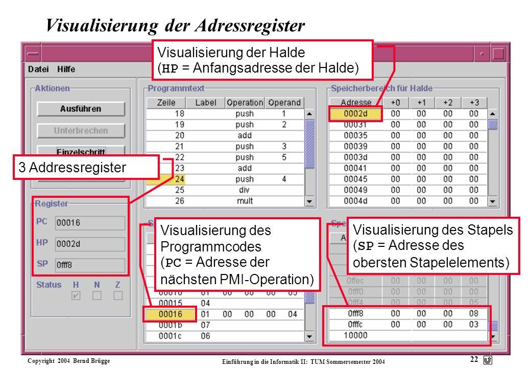Visualisierung der Adressregister