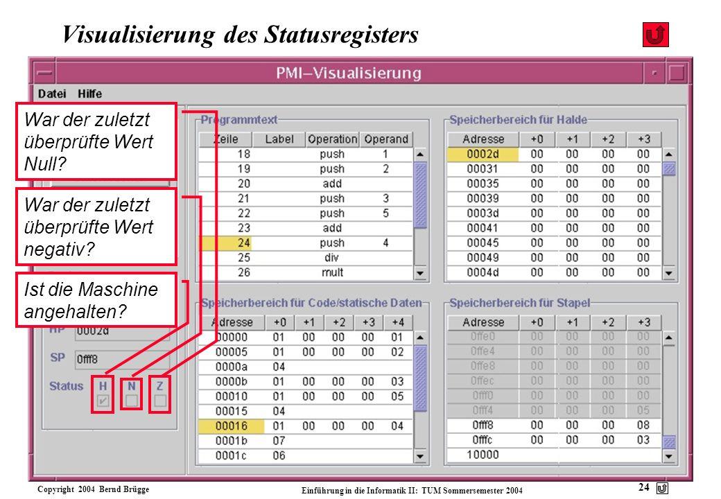 Visualisierung des Statusregisters