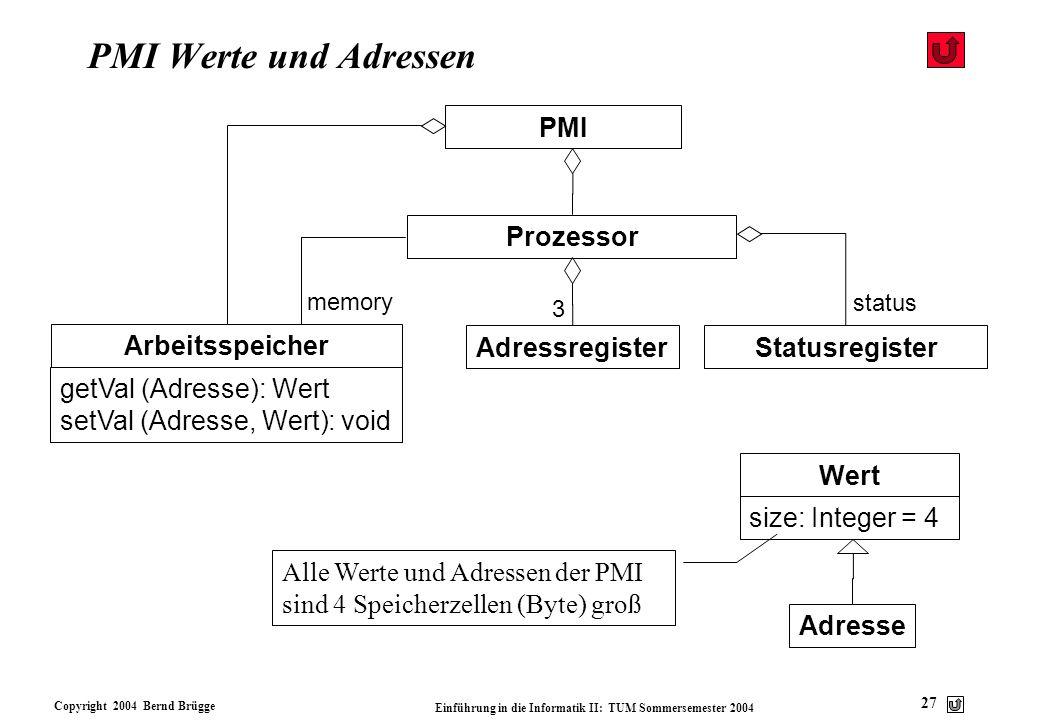 PMI Werte und Adressen PMI getVal (Adresse): Wert