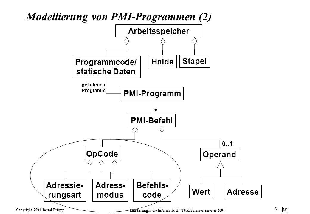 Modellierung von PMI-Programmen (2)