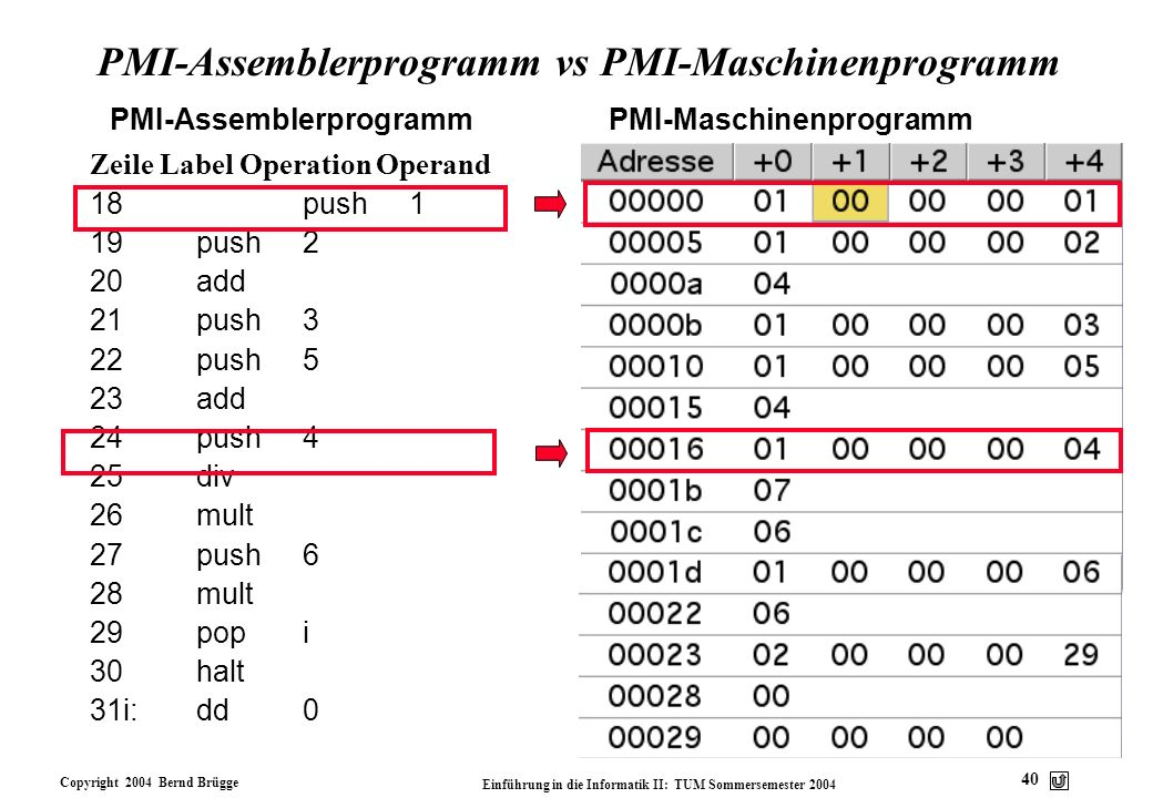 PMI-Assemblerprogramm vs PMI-Maschinenprogramm