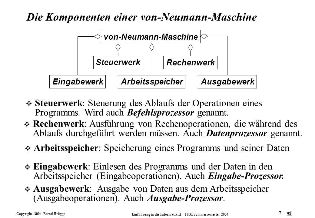Die Komponenten einer von-Neumann-Maschine