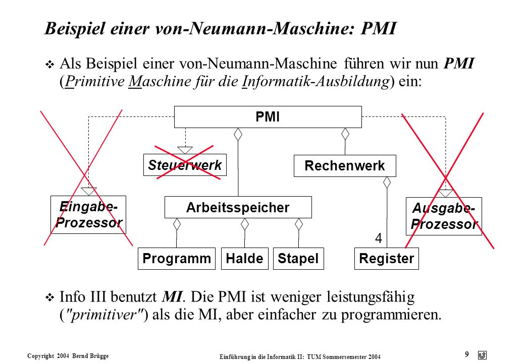 Beispiel einer von-Neumann-Maschine: PMI