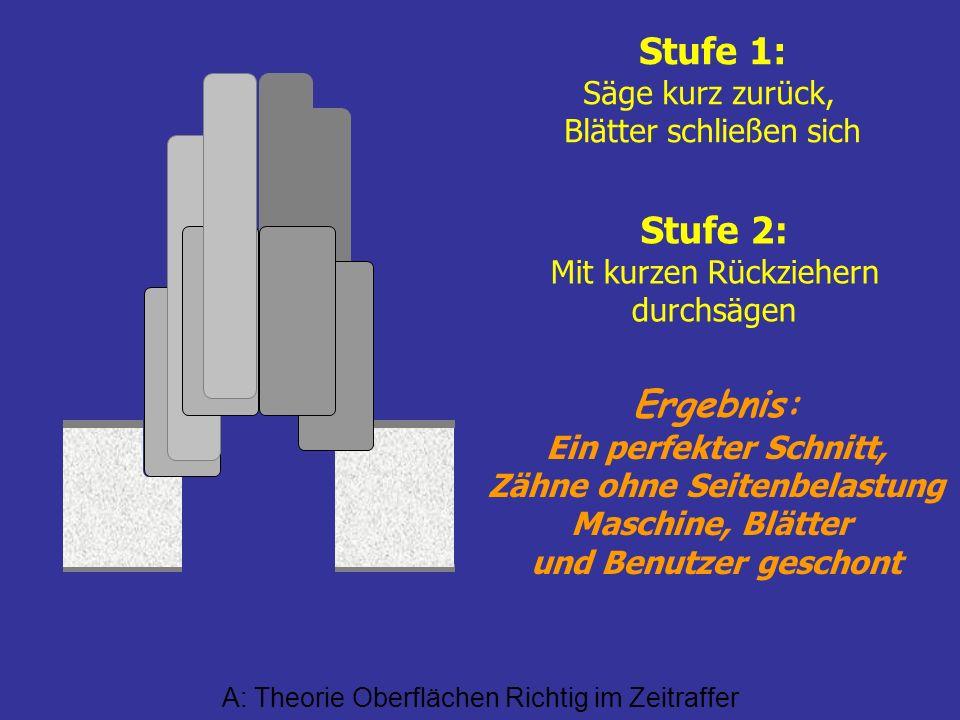 A: Theorie Oberflächen Richtig im Zeitraffer