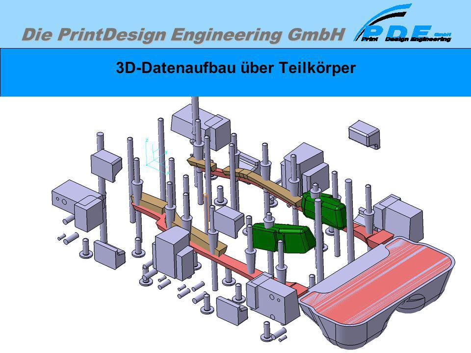 3D-Datenaufbau über Teilkörper
