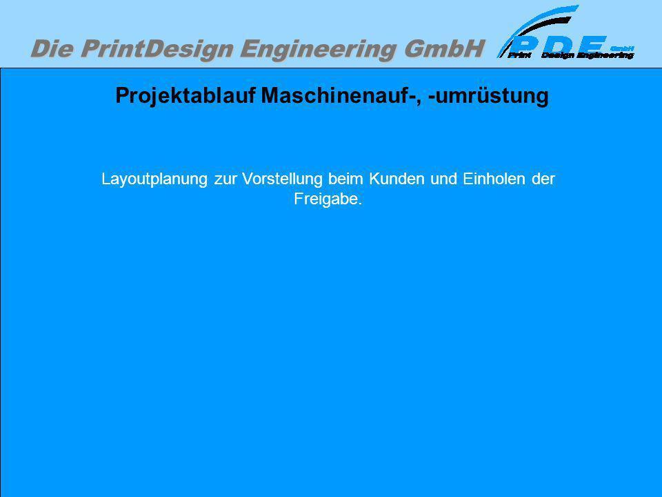 Projektablauf Maschinenauf-, -umrüstung