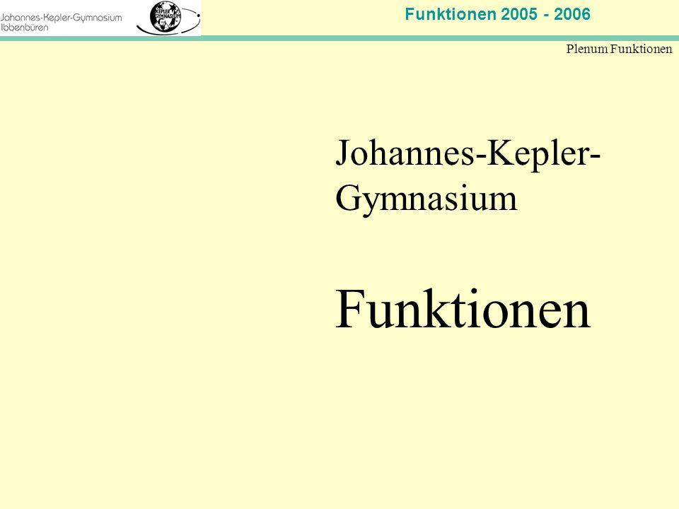 Funktionen Johannes-Kepler-Gymnasium Plenum Funktionen