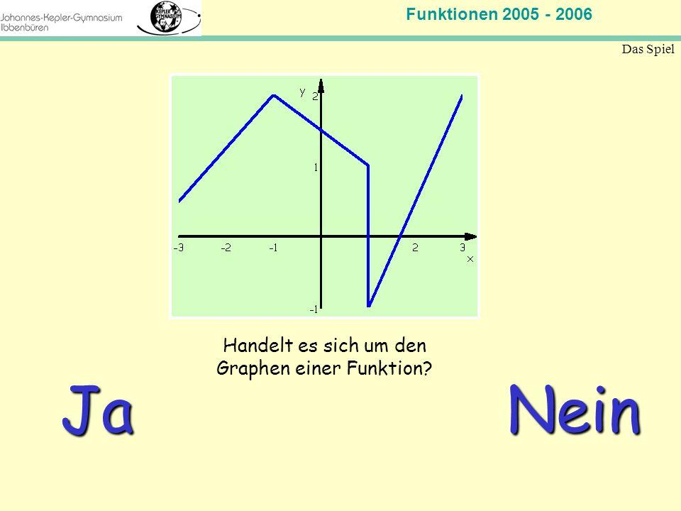Handelt es sich um den Graphen einer Funktion