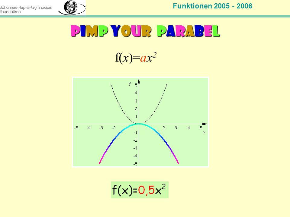 Pimp your Parabel f(x)=ax2 Erläuterungen für die Schüler