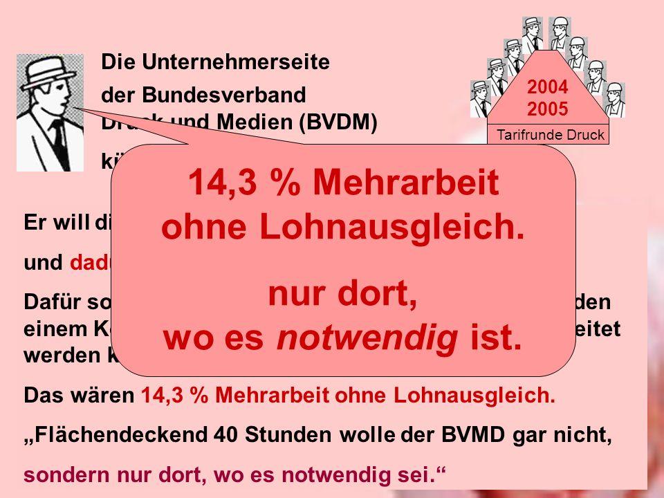 14,3 % Mehrarbeit ohne Lohnausgleich. nur dort, wo es notwendig ist.