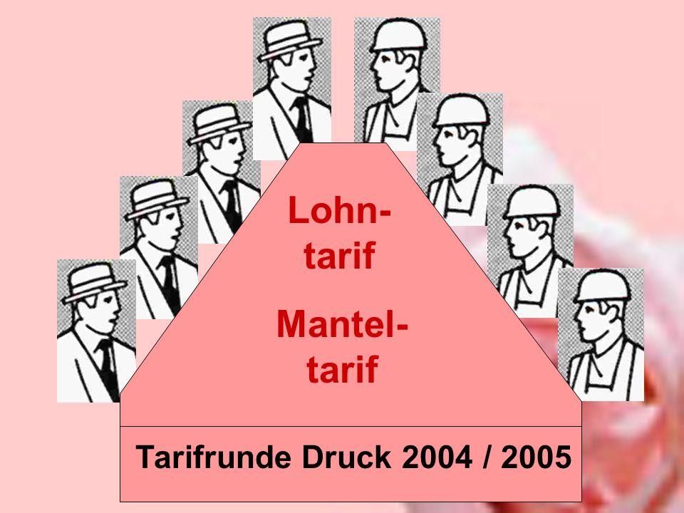 Lohn- tarif Mantel- tarif