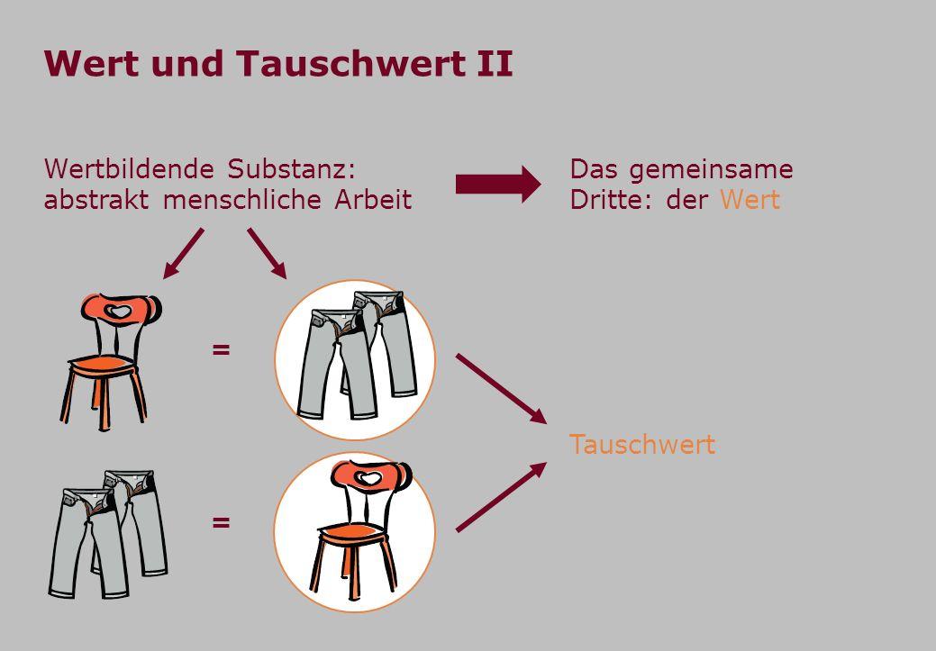 Wert und Tauschwert II Wertbildende Substanz: