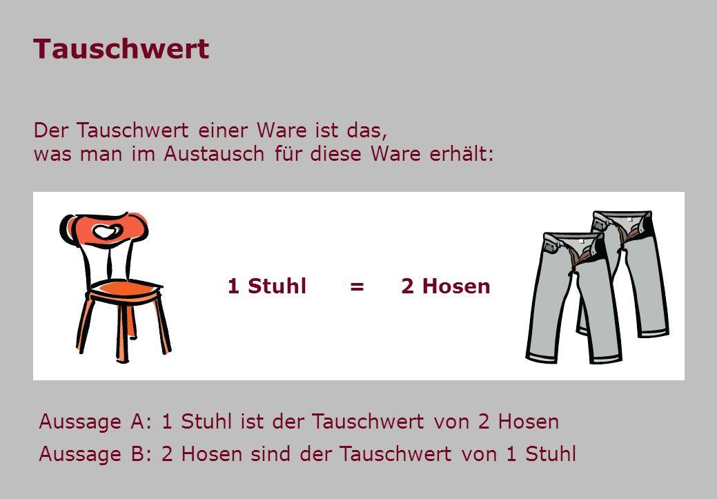 Tauschwert Der Tauschwert einer Ware ist das, was man im Austausch für diese Ware erhält: 1 Stuhl = 2 Hosen.
