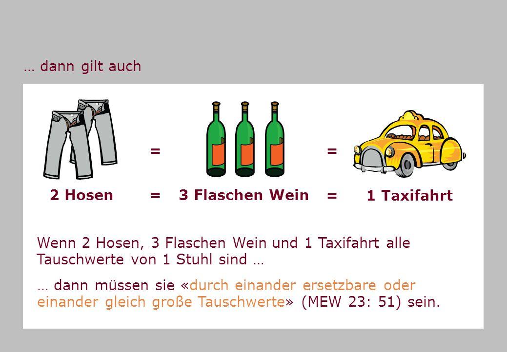 … dann gilt auch 2 Hosen. 3 Flaschen Wein. 1 Taxifahrt. = = Wenn 2 Hosen, 3 Flaschen Wein und 1 Taxifahrt alle Tauschwerte von 1 Stuhl sind …