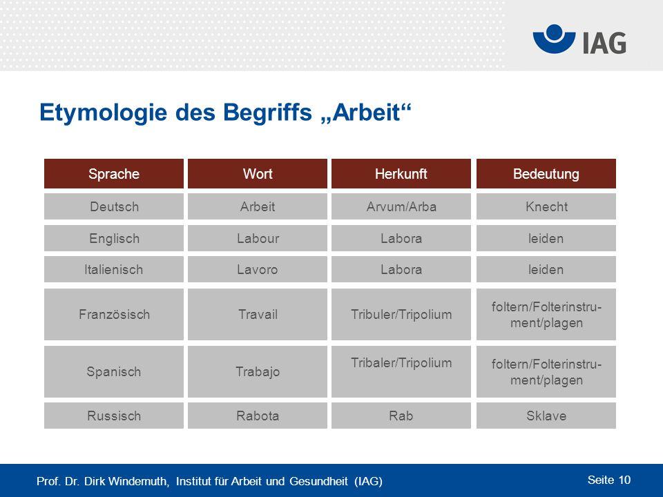 """Etymologie des Begriffs """"Arbeit"""