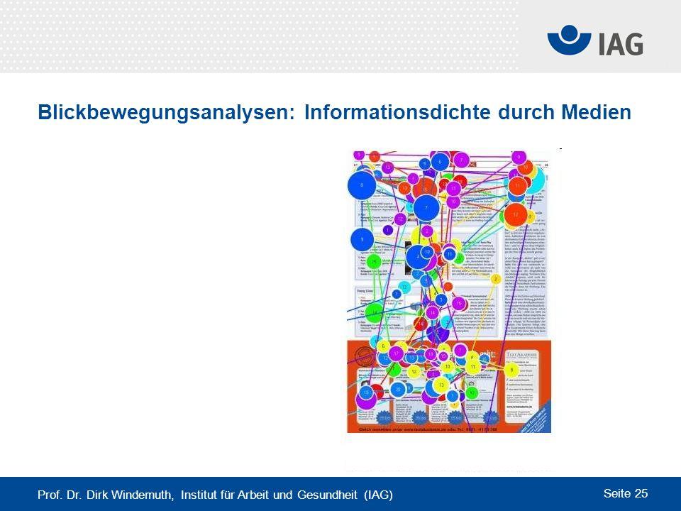 Blickbewegungsanalysen: Informationsdichte durch Medien