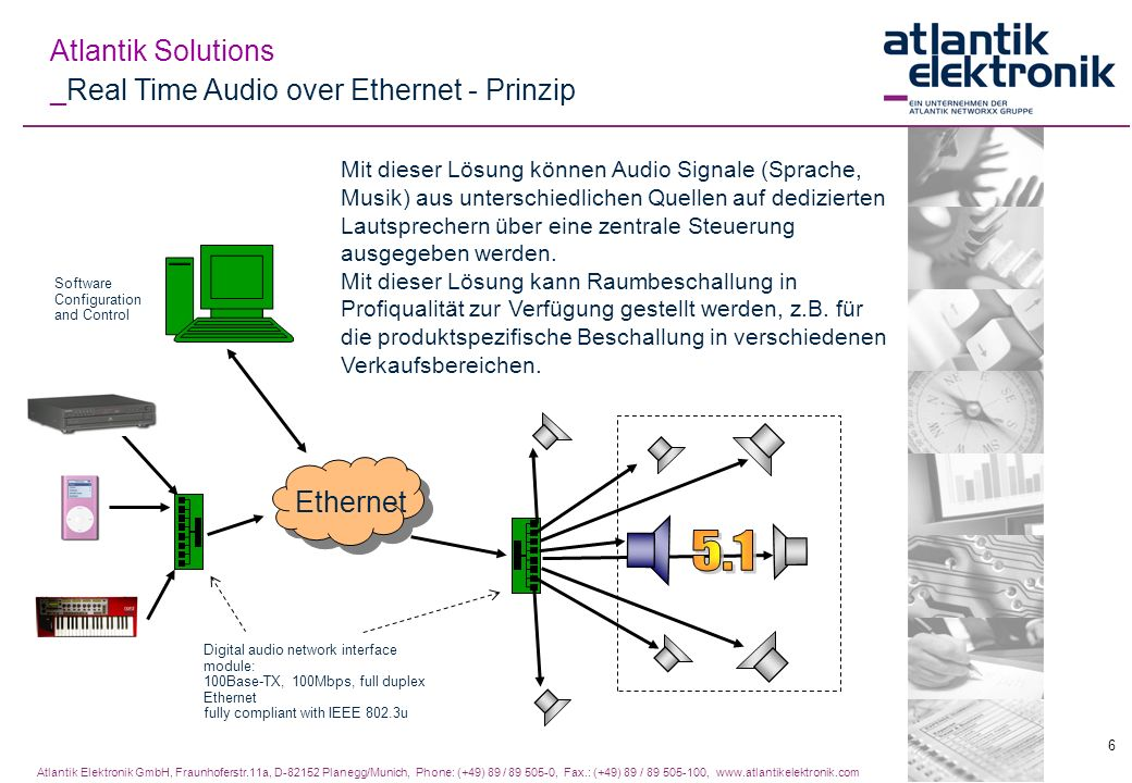 5.1 Atlantik Solutions _Real Time Audio over Ethernet - Prinzip