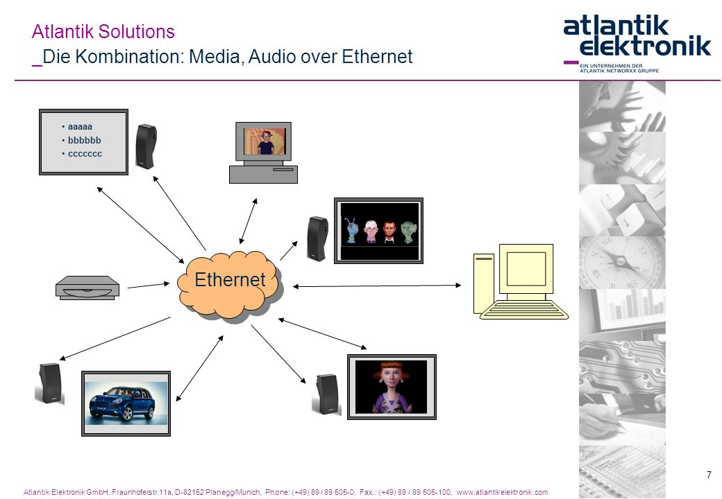 _Die Kombination: Media, Audio over Ethernet