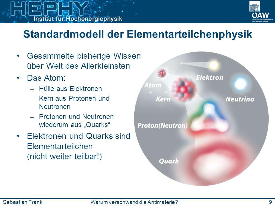 Standardmodell der Elementarteilchenphysik
