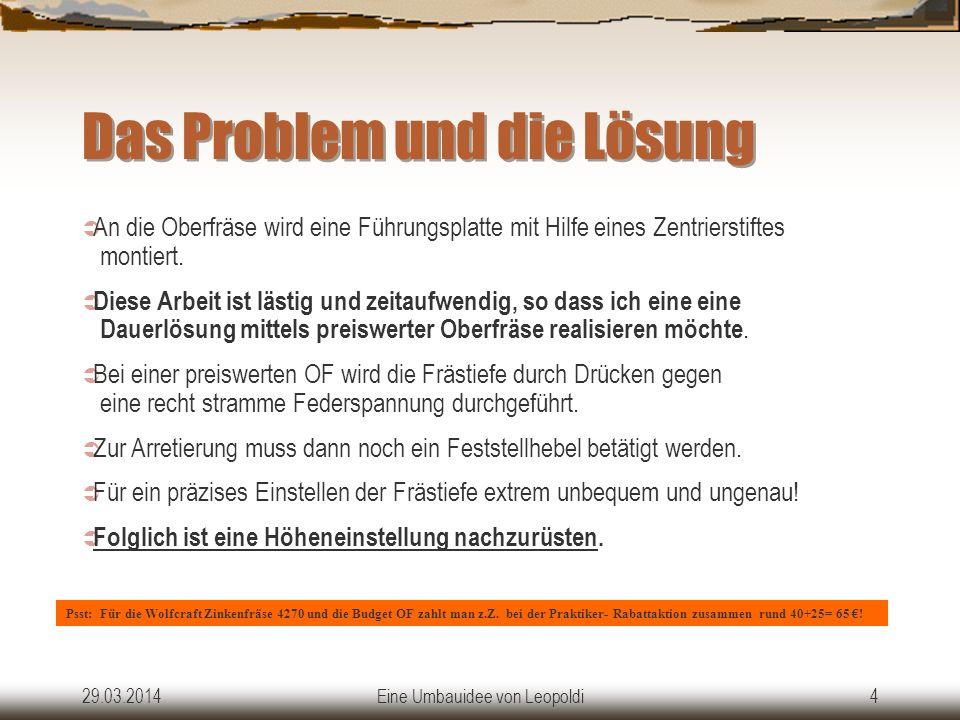 Das Problem und die Lösung