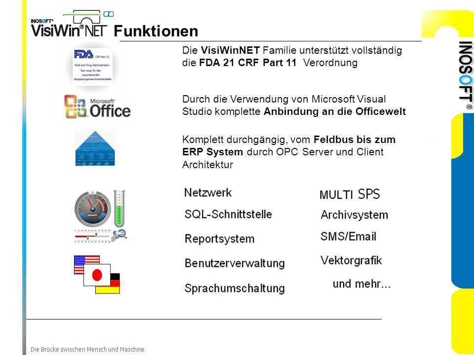 Funktionen Die VisiWinNET Familie unterstützt vollständig die FDA 21 CRF Part 11 Verordnung.